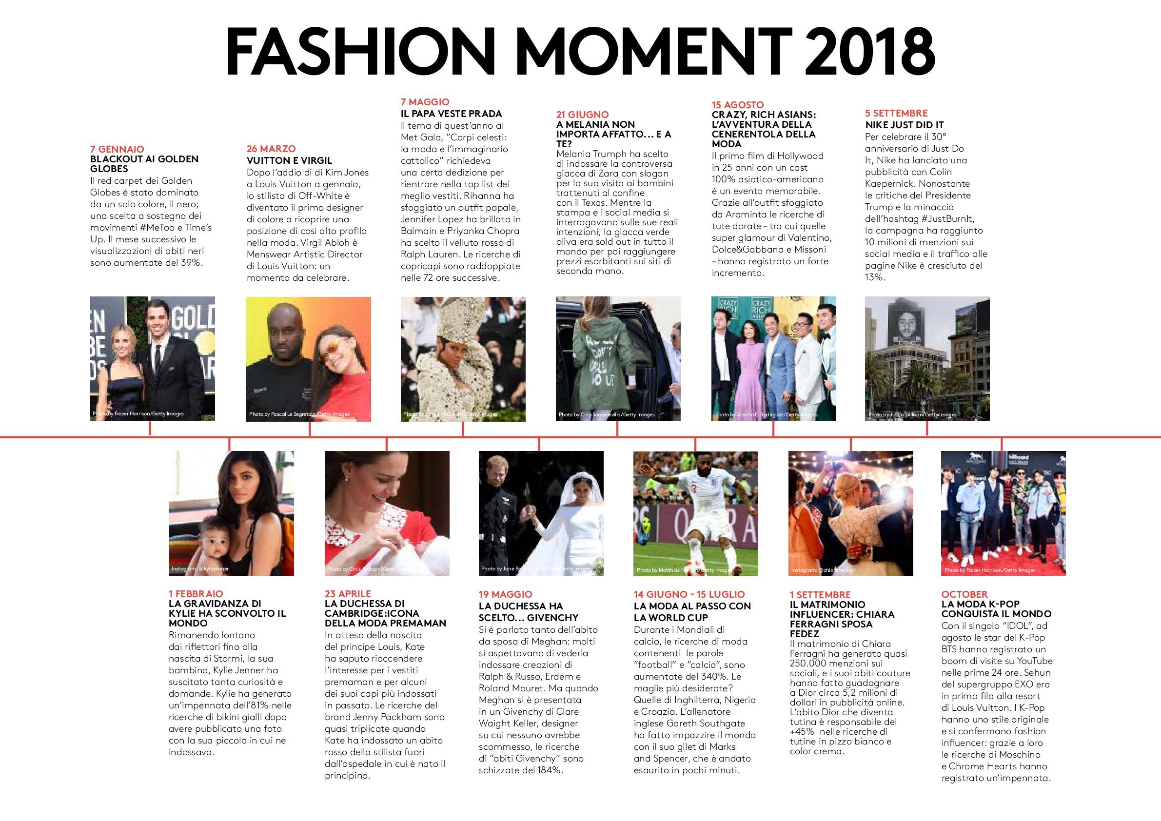 10a09eef63 Year In Fashion 2018: Il Report di Lyst sulle Tendenze del mondo ...