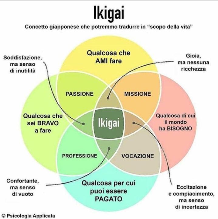 Ikigai-Instagram-RivistaDonna.com