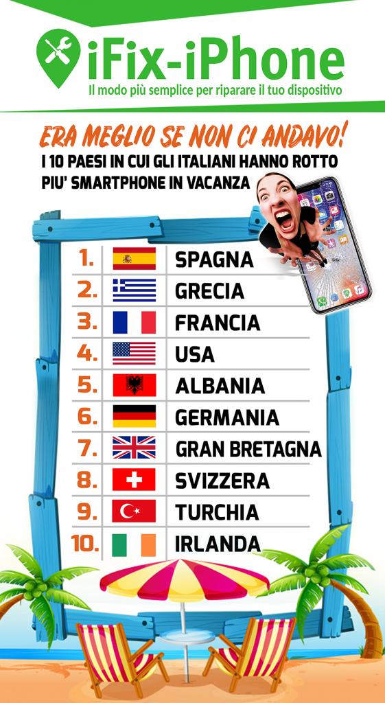 Cellulari-Vacanze-RivistaDonna.com